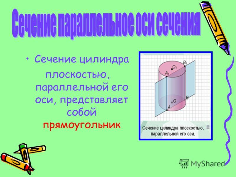 Сечение цилиндра плоскостью, параллельной его оси, представляет собой прямоугольник