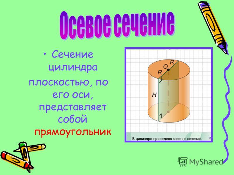 Сечение цилиндра плоскостью, по его оси, представляет собой прямоугольник