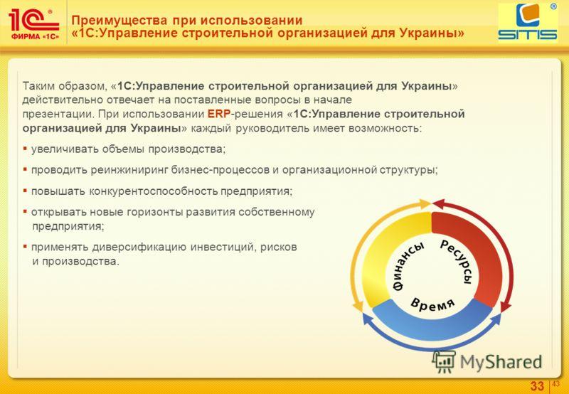 33 4343 Таким образом, «1С:Управление строительной организацией для Украины» действительно отвечает на поставленные вопросы в начале презентации. При использовании ERP-решения «1С:Управление строительной организацией для Украины» каждый руководитель