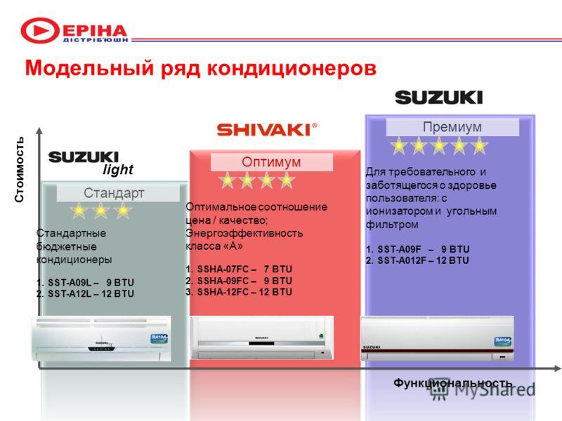 Модельный ряд кондиционеров Стоимость Оптимум Стандарт Премиум Функциональность light Стандартные бюджетные кондиционеры 1.SST-A09L – 9 BTU 2.SST-A12L – 12 BTU Оптимальное соотношение цена / качество; Энергоэффективность класса «А» 1.SSHA-07FC – 7 BT