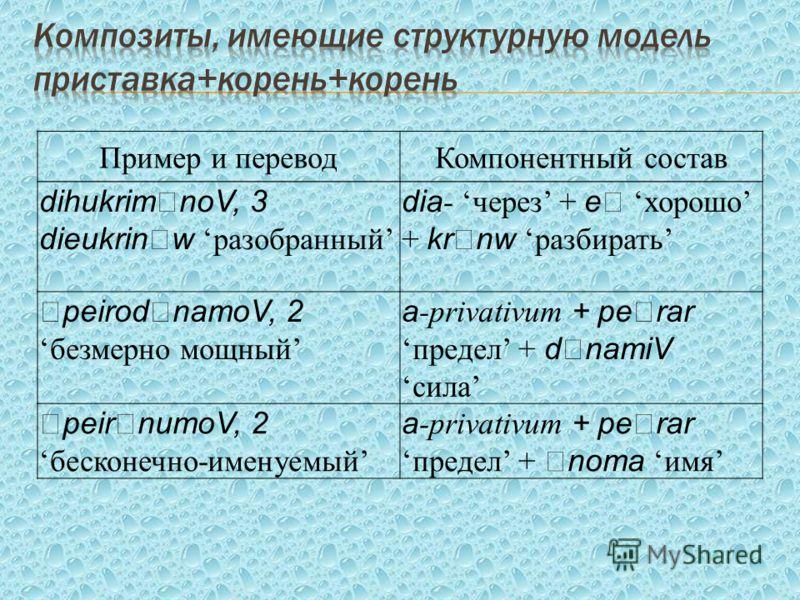 Пример и переводКомпонентный состав dihukrim noV, 3 dieukrin w разобранный dia - через + e хорошо + kr nw разбирать peirod namoV, 2 безмерно мощный a -privativum + pe rar предел + d namiV сила peir numoV, 2 бесконечно-именуемый a -privativum + pe rar