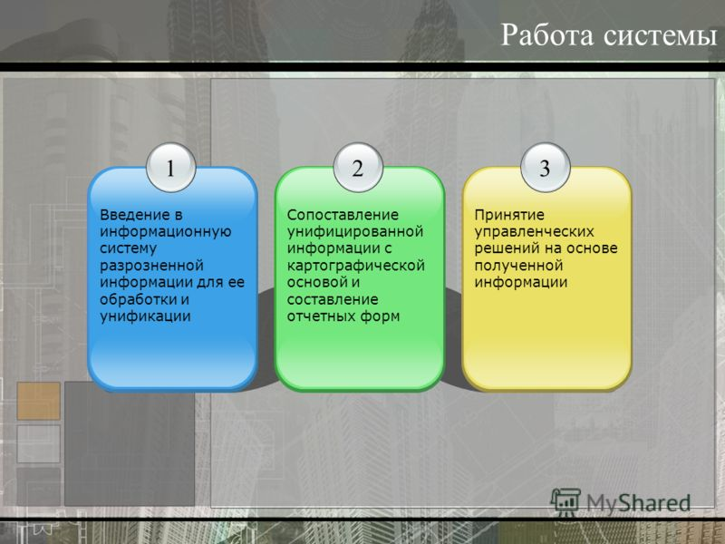 Работа системы 1 Введение в информационную систему разрозненной информации для ее обработки и унификации 3 Принятие управленческих решений на основе полученной информации 2 Сопоставление унифицированной информации с картографической основой и составл
