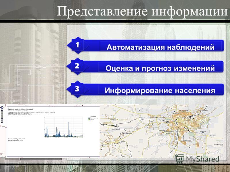 Представление информации Автоматизация наблюдений 1 1 Оценка и прогноз изменений 2 2 Информирование населения 3 3
