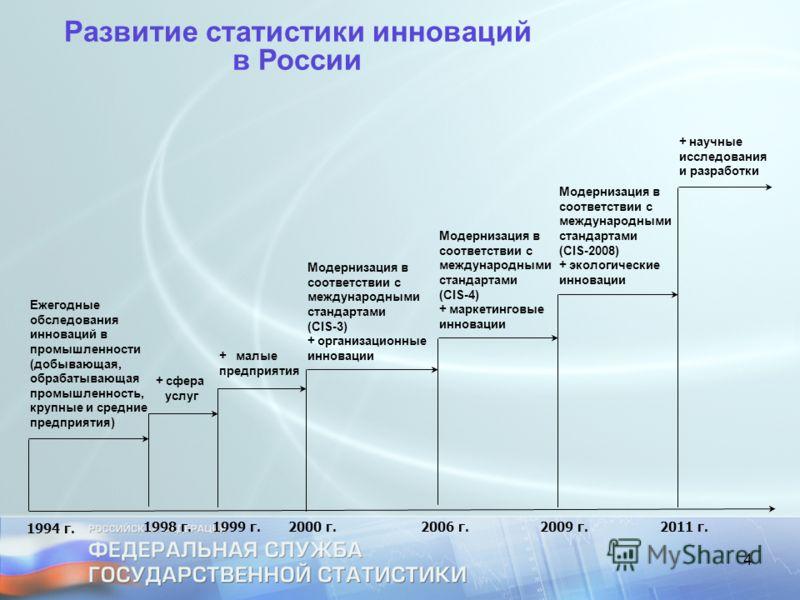4 Развитие статистики инноваций в России Ежегодные обследования инноваций в промышленности (добывающая, обрабатывающая промышленность, крупные и средние предприятия) 1994 г. 1998 г. + сфера услуг 1999 г. +малые предприятия 2000 г. Модернизация в соот