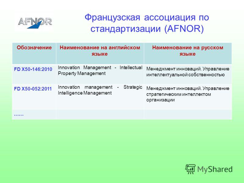 Французская ассоциация по стандартизации (AFNOR) ОбозначениеНаименование на английском языке Наименование на русском языке FD X50-146:2010 Innovation Management - Intellectual Property Management Менеджмент инноваций. Управление интеллектуальной собс