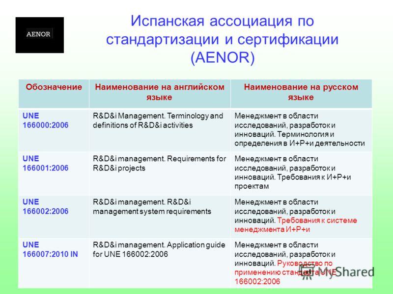 Испанская ассоциация по стандартизации и сертификации (AENOR) ОбозначениеНаименование на английском языке Наименование на русском языке UNE 166000:2006 R&D&i Management. Terminology and definitions of R&D&i activities Менеджмент в области исследовани