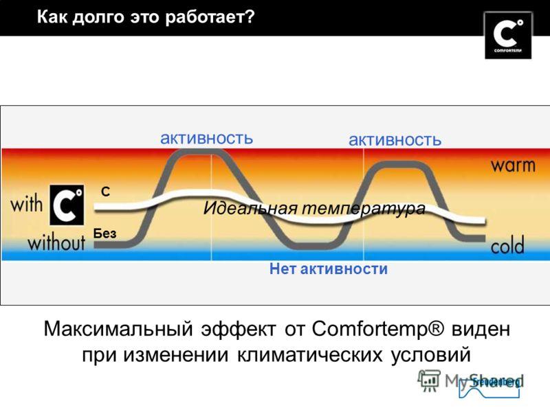 9 Как долго это работает? активность Нет активности Максимальный эффект от Comfortemp® виден при изменении климатических условий Идеальная температура активность С Без