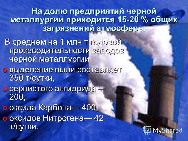 © 2002 By Default! A Free sample background from www.awesomebackgrounds.com Slide 12 На долю предприятий черной металлургии приходится 15-20 % общих загрязнений атмосферы В среднем на 1 млн т годовой производительности заводов черной металлургии В ср