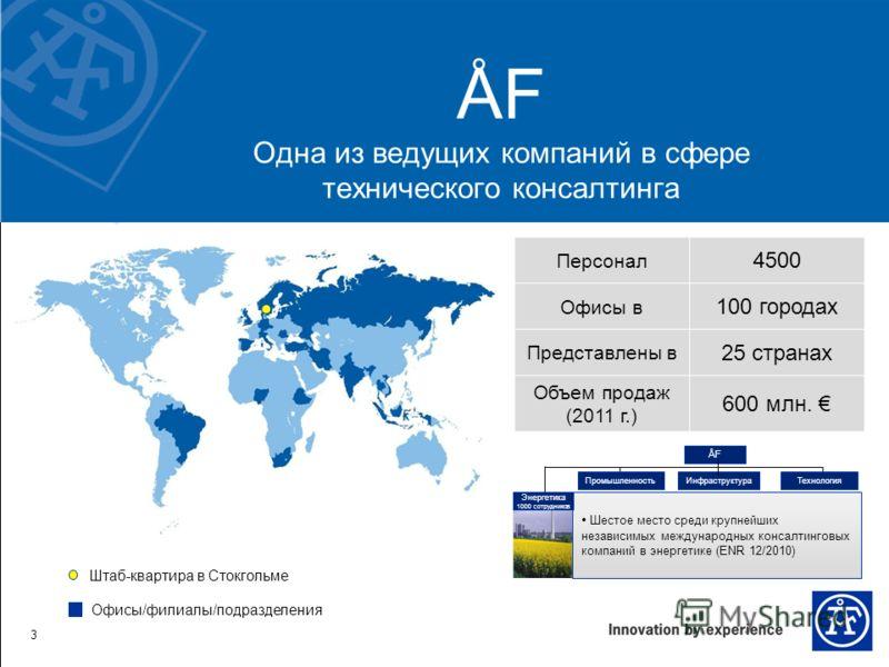 ÅF Одна из ведущих компаний в сфере технического консалтинга Штаб-квартира в Стокгольме Офисы/филиалы/подразделения Персонал 4500 Офисы в 100 городах Представлены в 25 странах Объем продаж (2011 г.) 600 млн. Шестое место среди крупнейших независимых