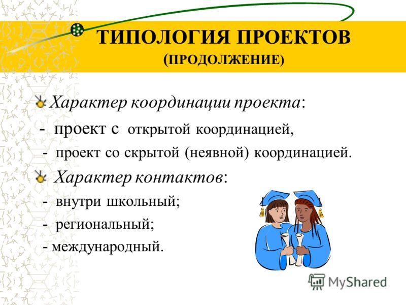 ТИПОЛОГИЯ ПРОЕКТОВ ( ПРОДОЛЖЕНИЕ) Характер координации проекта: - проект с открытой координацией, - проект со скрытой (неявной) координацией. Характер контактов: - внутри школьный; - региональный; - международный.