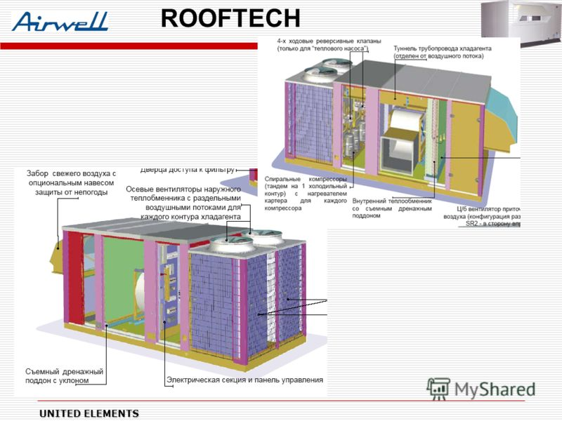 UNITED ELEMENTS ROOFTECH