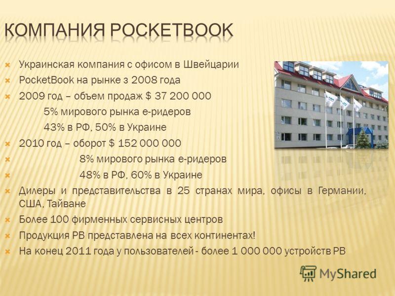 Украинская компания с офисом в Швейцарии РocketВook на рынке з 2008 года 2009 год – объем продаж $ 37 200 000 5% мирового рынка е-ридеров 43% в РФ, 50% в Украине 2010 год – оборот $ 152 000 000 8% мирового рынка е-ридеров 48% в РФ, 60% в Украине Диле
