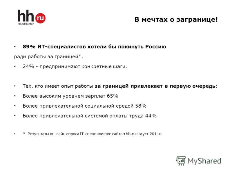 В мечтах о загранице! 89% ИТ-специалистов хотели бы покинуть Россию ради работы за границей*. 24% - предпринимают конкретные шаги. Тех, кто имеет опыт работы за границей привлекает в первую очередь: Более высоким уровнем зарплат 65% Более привлекател