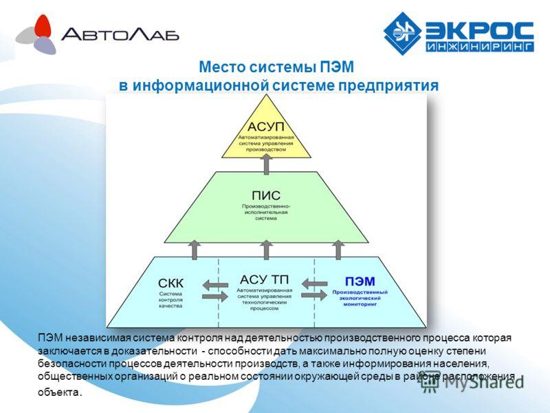 Место системы ПЭМ в информационной системе предприятия ПЭМ независимая система контроля над деятельностью производственного процесса которая заключается в доказательности - способности дать максимально полную оценку степени безопасности процессов дея