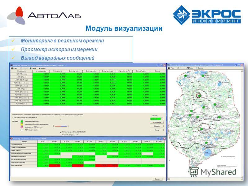 Модуль визуализации Мониторинг в реальном времени Просмотр истории измерений Вывод аварийных сообщений