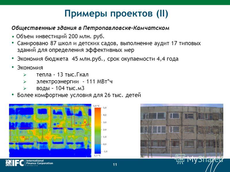 Общественные здания в Петропавловске-Камчатском Объем инвестиций 200 млн. руб. Санировано 87 школ и детских садов, выполнение аудит 17 типовых зданий для определения эффективных мер Экономия бюджета 45 млн.руб., срок окупаемости 4,4 года Экономия теп