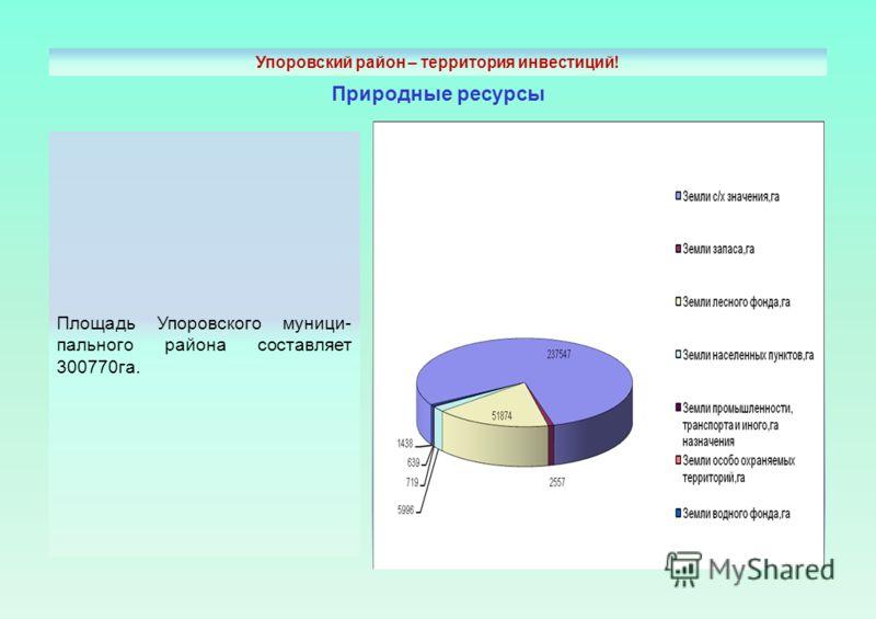 Природные ресурсы Площадь Упоровского муници- пального района составляет 300770га. Упоровский район – территория инвестиций!