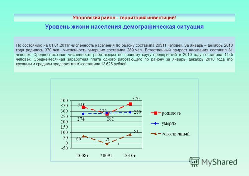 Уровень жизни населения демографическая ситуация По состоянию на 01.01.2011г численность населения по району составила 20311 человек. За январь – декабрь 2010 года родилось 370 чел., численность умерших составила 289 чел. Естественный прирост населен
