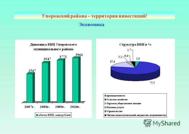 Упоровский района – территория инвестиций! Экономика