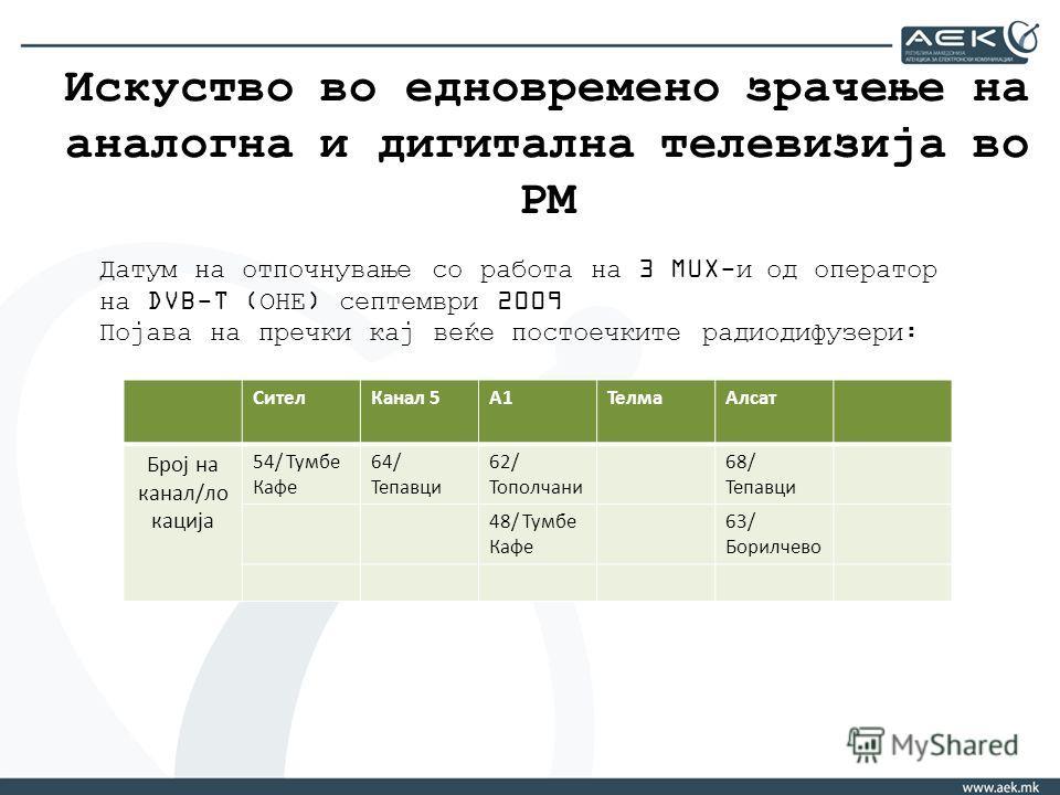 Како гледачите во Република Македонија ги добиваат телевизиските содржини (каква технологија користат) според тип на население Извор: Ipsos Strategic Puls