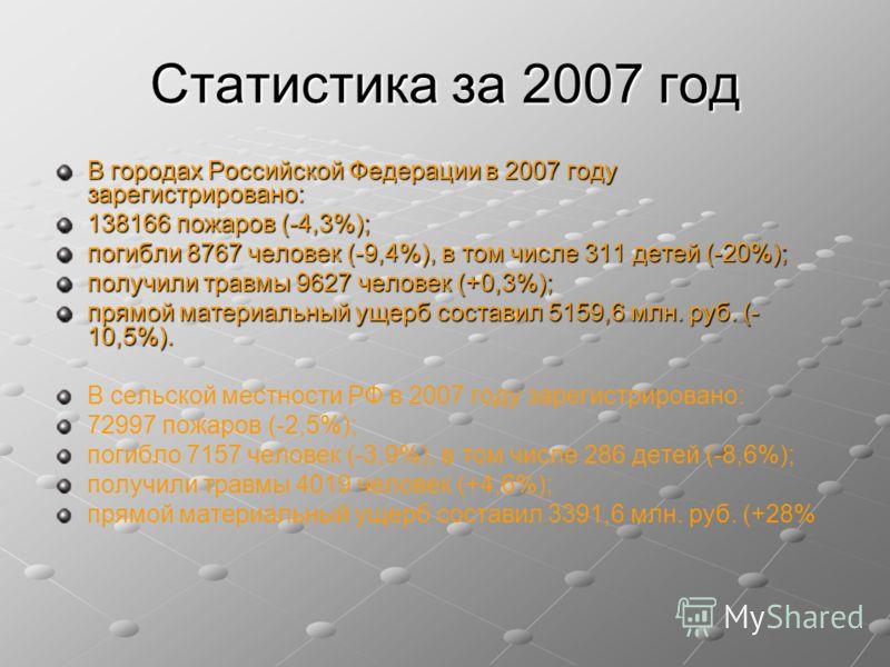 Статистика за 2007 год В городах Российской Федерации в 2007 году зарегистрировано: 138166 пожаров (-4,3%); погибли 8767 человек (-9,4%), в том числе 311 детей (-20%); получили травмы 9627 человек (+0,3%); прямой материальный ущерб составил 5159,6 мл