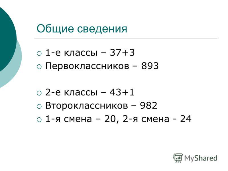 Общие сведения 1-е классы – 37+3 Первоклассников – 893 2-е классы – 43+1 Второклассников – 982 1-я смена – 20, 2-я смена - 24
