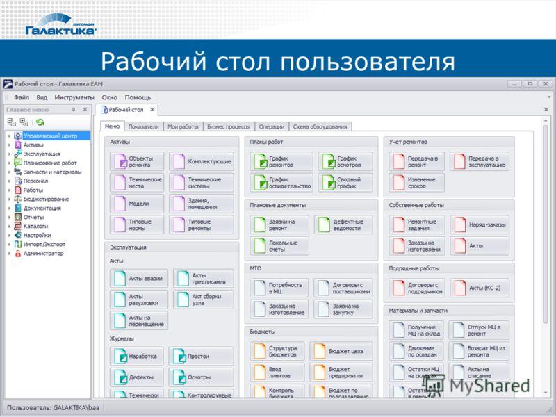Рабочий стол пользователя