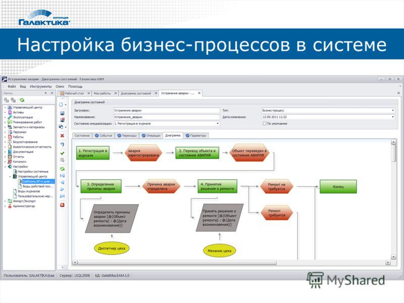 Настройка бизнес-процессов в системе