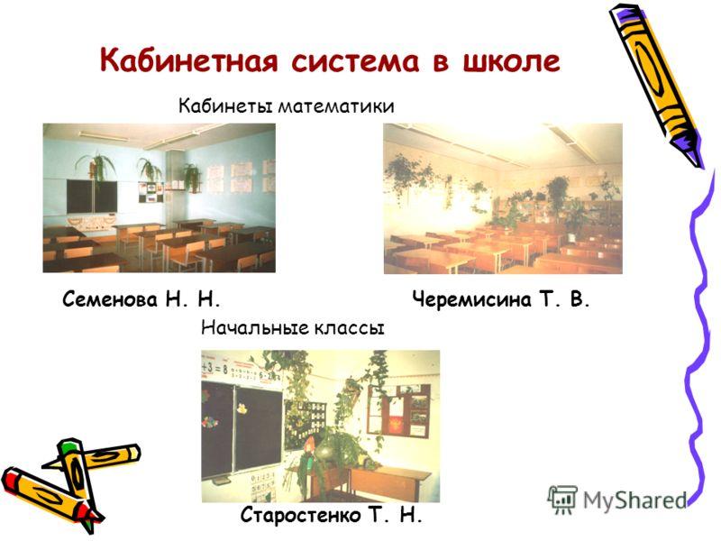 Кабинетная система в школе Кабинеты математики Семенова Н. Н. Черемисина Т. В. Начальные классы Старостенко Т. Н.