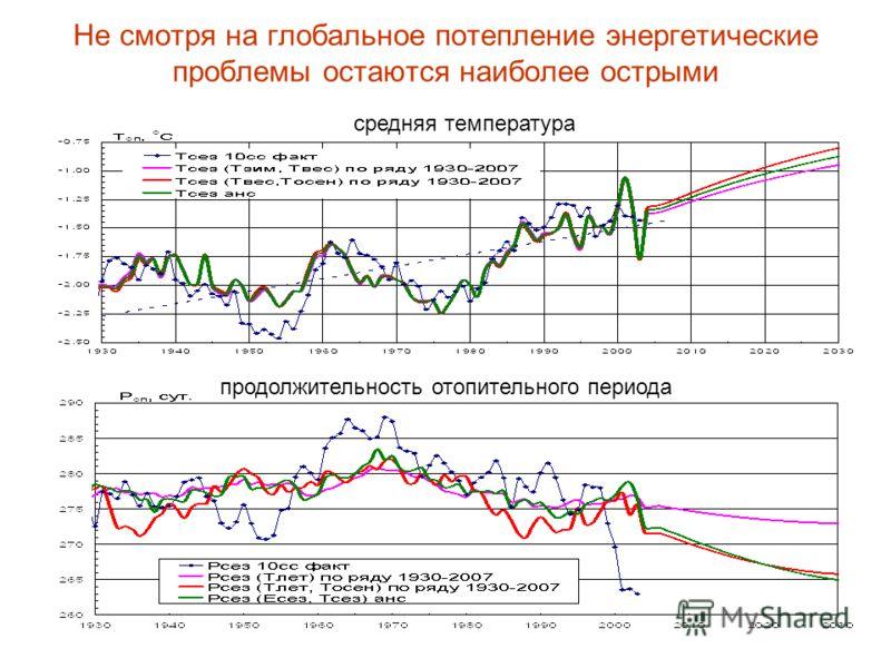 Не смотря на глобальное потепление энергетические проблемы остаются наиболее острыми продолжительность отопительного периода средняя температура