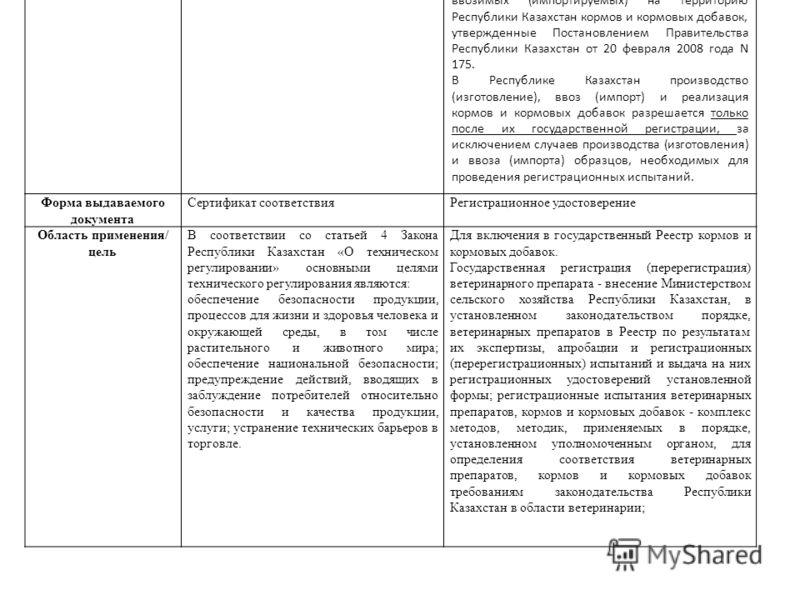 3) Правила государственной регистрации впервые производимых (изготавливаемых) и впервые ввозимых (импортируемых) на территорию Республики Казахстан кормов и кормовых добавок, утвержденные Постановлением Правительства Республики Казахстан от 20 феврал