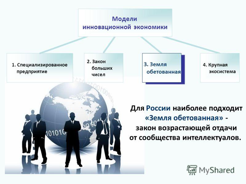 Модели инновационной экономики 1. Специализированное предприятие 2. Закон больших чисел 3. Земля обетованная 4. Крупная экосистема Для России наиболее подходит «Земля обетованная» - закон возрастающей отдачи от сообщества интеллектуалов.