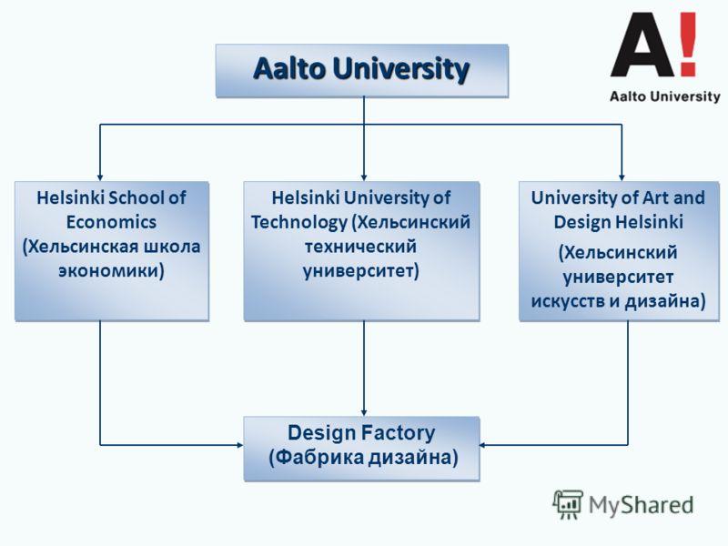 Aalto University Helsinki University of Technology (Хельсинский технический университет) University of Art and Design Helsinki (Хельсинский университет искусств и дизайна) University of Art and Design Helsinki (Хельсинский университет искусств и диза