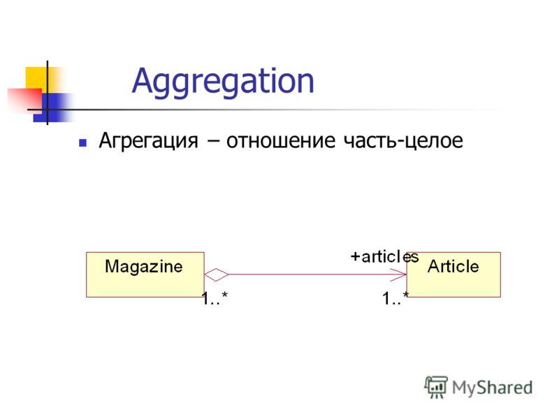 Aggregation Агрегация – отношение часть-целое