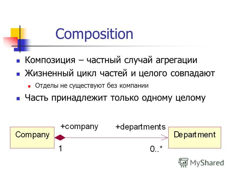 Composition Композиция – частный случай агрегации Жизненный цикл частей и целого совпадают Отделы не существуют без компании Часть принадлежит только одному целому