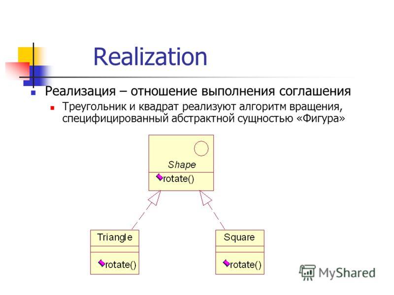 Realization Реализация – отношение выполнения соглашения Треугольник и квадрат реализуют алгоритм вращения, специфицированный абстрактной сущностью «Фигура»