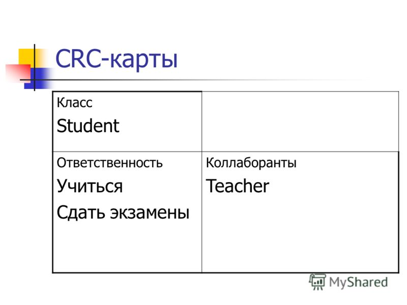 CRC-карты Класс Student Ответственность Учиться Сдать экзамены Коллаборанты Teacher