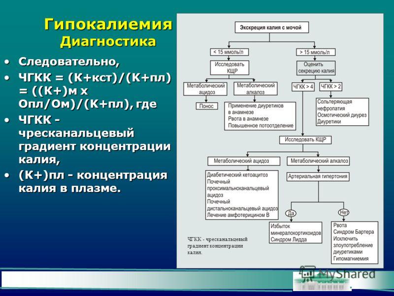 Гипокалиемия Диагностика Следовательно,Следовательно, ЧГКК = (К+кст)/(K+пл) = ((К+)м х Опл/Ом)/(K+пл), гдеЧГКК = (К+кст)/(K+пл) = ((К+)м х Опл/Ом)/(K+пл), где ЧГКК - чресканальцевый градиент концентрации калия,ЧГКК - чресканальцевый градиент концентр