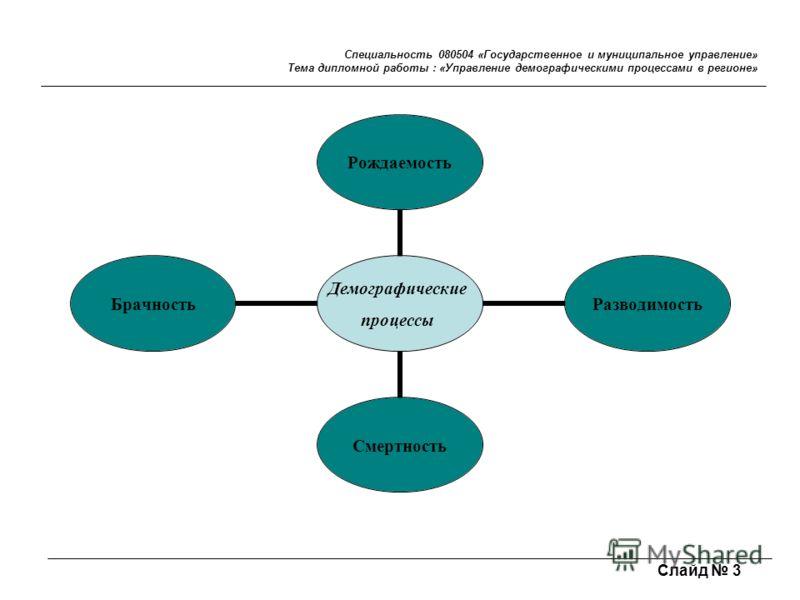 Слайд 3 Специальность 080504 «Государственное и муниципальное управление» Тема дипломной работы : «Управление демографическими процессами в регионе» Демографические процессы РождаемостьРазводимостьСмертностьБрачность