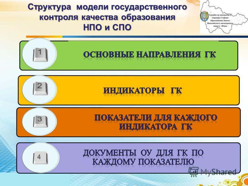 Структура модели государственного контроля качества образования НПО и СПО 4