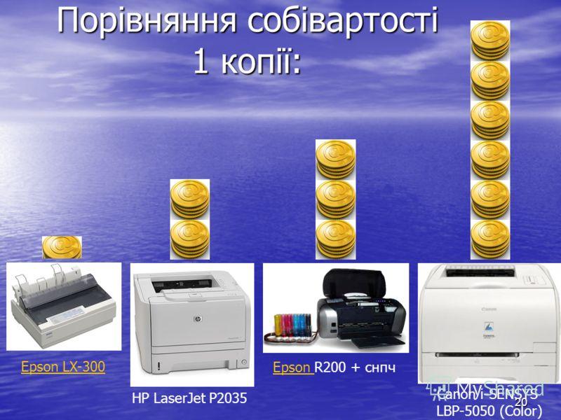 Порівняння собівартості 1 копії: Epson LX-300 Canon i-SENSYS LBP-5050 (Color) Epson Epson R200 + снпч HP LaserJet Р2035 20