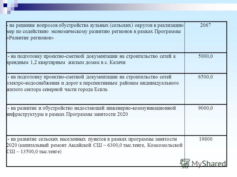 - на решение вопросов обустройства аульных (сельских) округов в реализацию мер по содействию экономическому развитию регионов в рамках Программы «Развитие регионов» 2067 - на подготовку проектно-сметной документации на строительство сетей к арендным