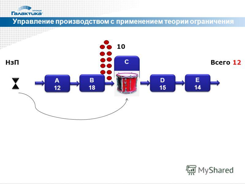 А 12 А 12 B 18 B 18 C C D 15 D 15 E 14 E 14 НзПВсего 12 10 Управление производством с применением теории ограничения