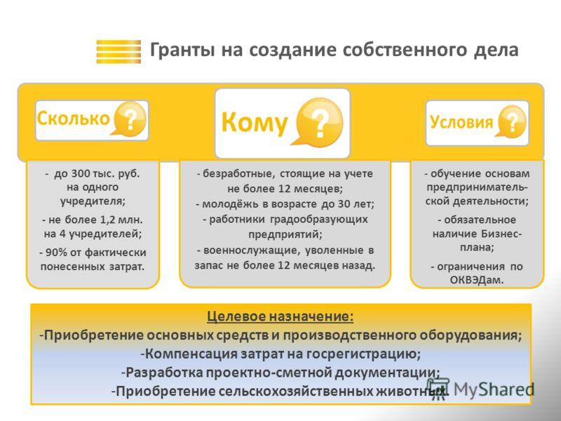 Гранты на создание собственного дела - до 300 тыс. руб. на одного учредителя; - не более 1,2 млн. на 4 учредителей; - 90% от фактически понесенных затрат. - безработные, стоящие на учете не более 12 месяцев; - молодёжь в возрасте до 30 лет; - работни