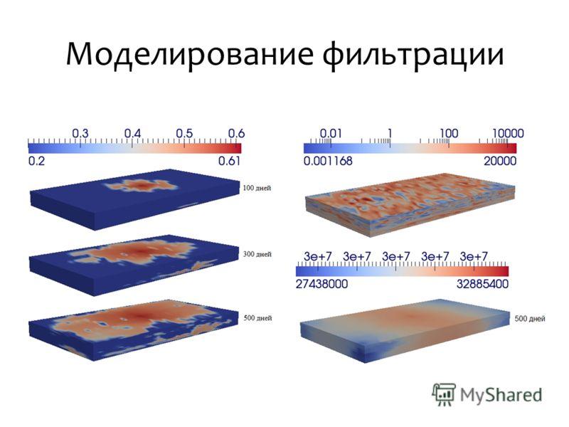 Моделирование фильтрации