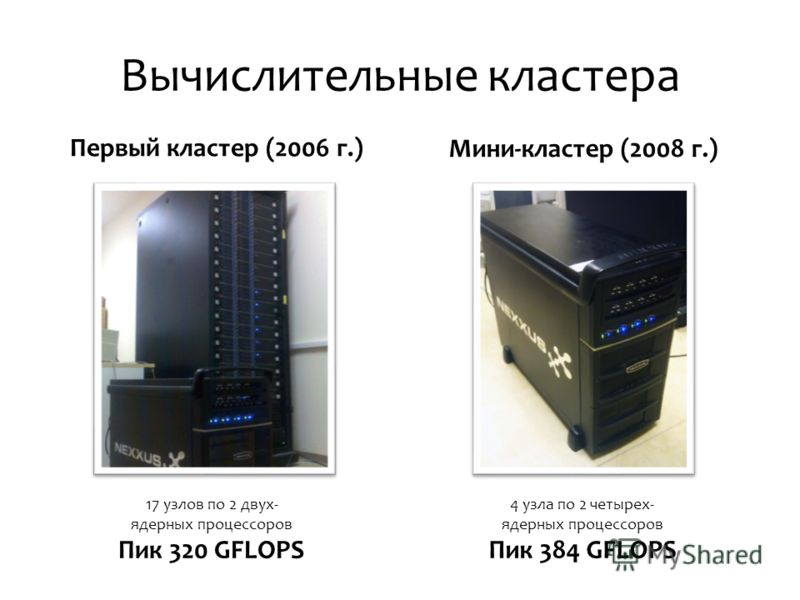 Вычислительные кластера Первый кластер (2006 г.) Мини-кластер (2008 г.) 4 узла по 2 четырех- ядерных процессоров Пик 384 GFLOPS 17 узлов по 2 двух- ядерных процессоров Пик 320 GFLOPS