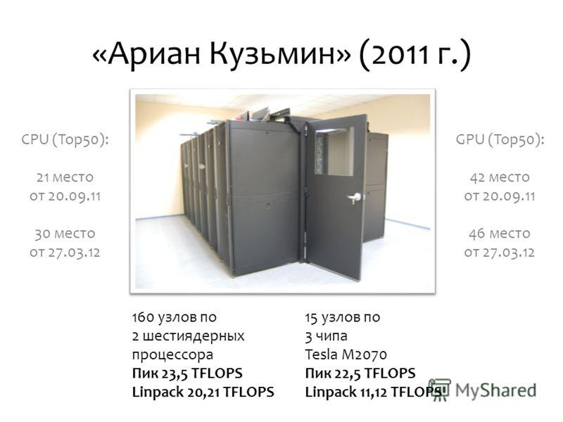 «Ариан Кузьмин» (2011 г.) 160 узлов по 2 шестиядерных процессора Пик 23,5 TFLOPS Linpack 20,21 TFLOPS 15 узлов по 3 чипа Tesla M2070 Пик 22,5 TFLOPS Linpack 11,12 TFLOPS CPU (Top50): 21 место от 20.09.11 30 место от 27.03.12 GPU (Top50): 42 место от