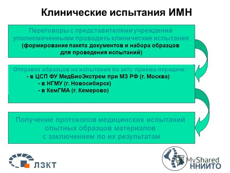 Клинические испытания ИМН Переговоры с представителями учреждений уполномоченными проводить клинические испытания (формирование пакета документов и набора образцов для проведения испытаний) Получение протоколов медицинских испытаний опытных образцов