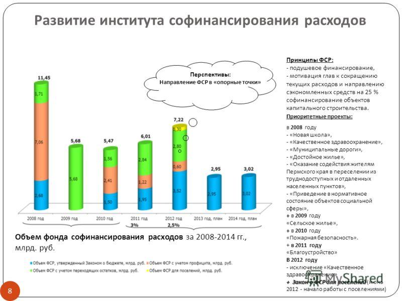 Приоритетные проекты: + Закон о ФСР для поселений в 2008 году - «Новая школа», - «Качественное здравоохранение», - «Муниципальные дороги», - «Достойное жилье», - «Оказание содействия жителям Пермского края в переселении из труднодоступных и отдаленны