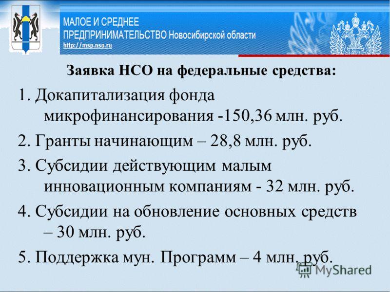 Заявка НСО на федеральные средства: 1. Докапитализация фонда микрофинансирования -150,36 млн. руб. 2. Гранты начинающим – 28,8 млн. руб. 3. Субсидии действующим малым инновационным компаниям - 32 млн. руб. 4. Субсидии на обновление основных средств –